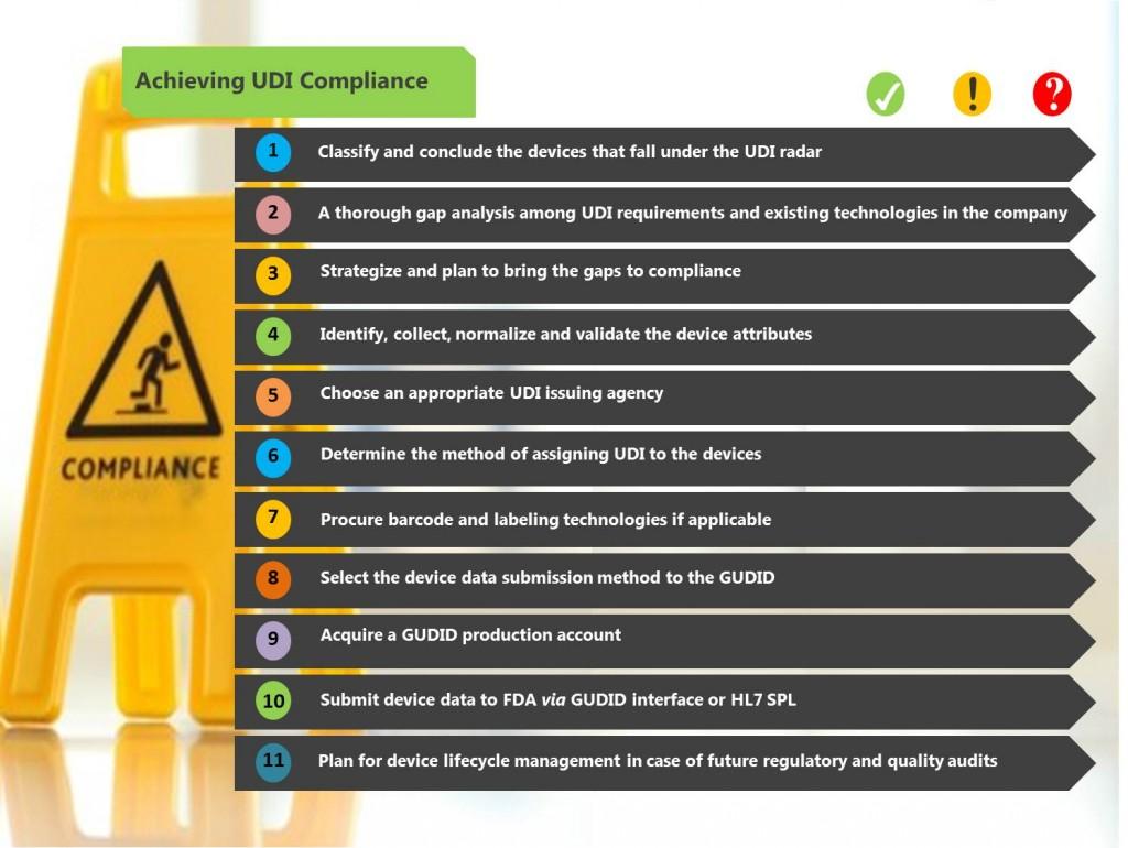 UDI_AcheivingUDIComplianceDec2014