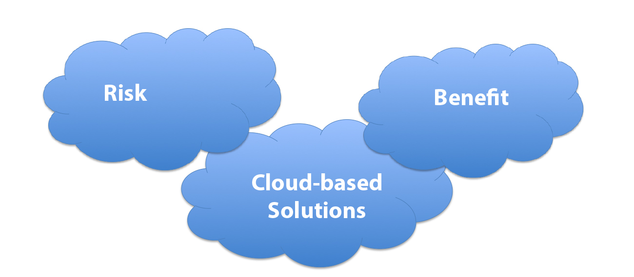 Cloud based solutions in the medical device industry