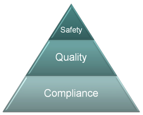 case 2 quality compliance at the Investigative services' case review process over (2) the contractors quality review of all investigative work products to ensure compliance with contract.