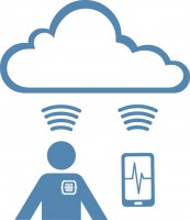 Wearable Cloud, Medical Device Connectivity