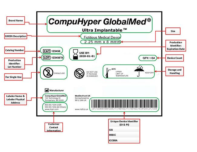 UDI, identification unique de l'appareil, étiquetage, FDA