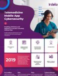 Telemedicine Mobile App Cybersecurity Infographic