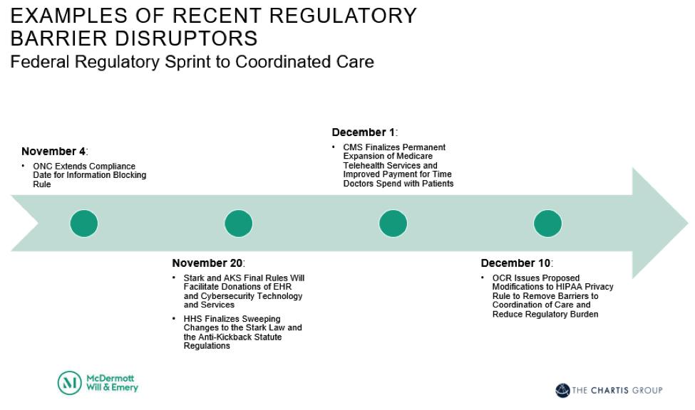 Regulatory Barrier Disruptors