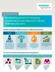 Accelerating growth for emerging medical device and diagnostic industry SMB manufacturers